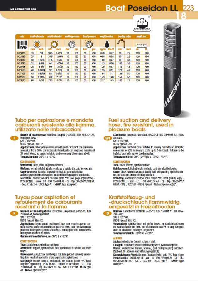 Information sur la durite Poséidon chez BOAT.